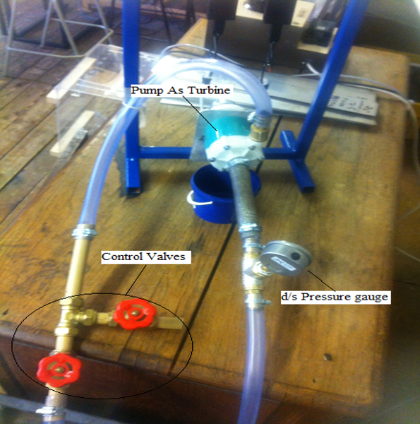 Pic 2: PAT, Downstream Pressure Gauge and Control Valves